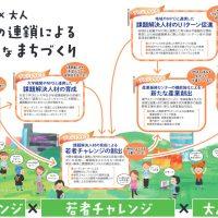 子ども×若者×大人生態系図